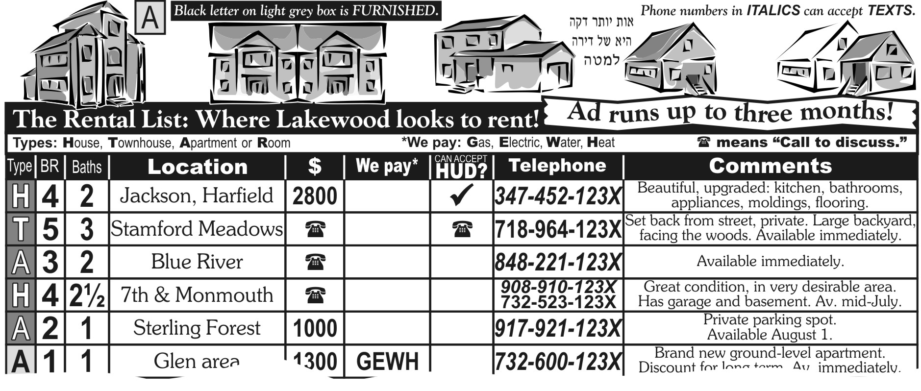 sample Rental List